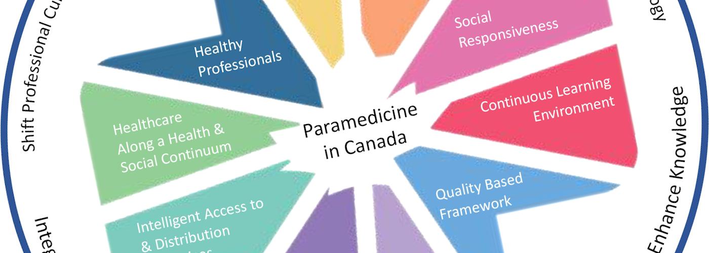 Principles to guide the future of paramedicine in Canada